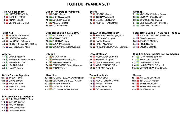TEAMS - Tour du Rwanda