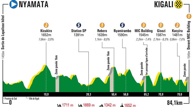 Parcours des courses - Page 8 Tour-du-rwanda-2019-stage-7-profile